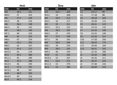 Pantofle CROCBAND PLATFORM FLIP M8/W10 light grey/rose, Crocs - 6